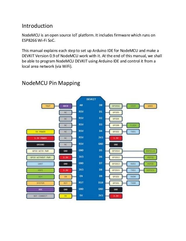 NodeMCU 0 9 Manual using Arduino IDE