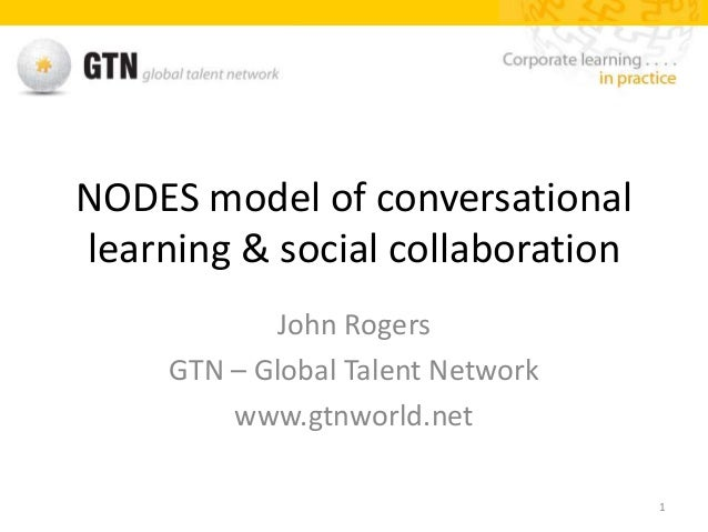 NODES model of conversational learning & social collaboration John Rogers GTN – Global Talent Network www.gtnworld.net 1