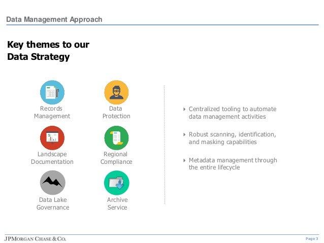 Enterprise Data Governance: Leveraging Knowledge Graph & AI in support of a data-driven organization Slide 3