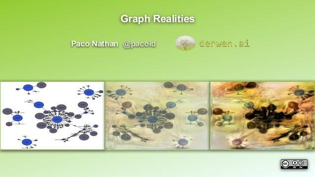 Graph Realities Paco Nathan @pacoid