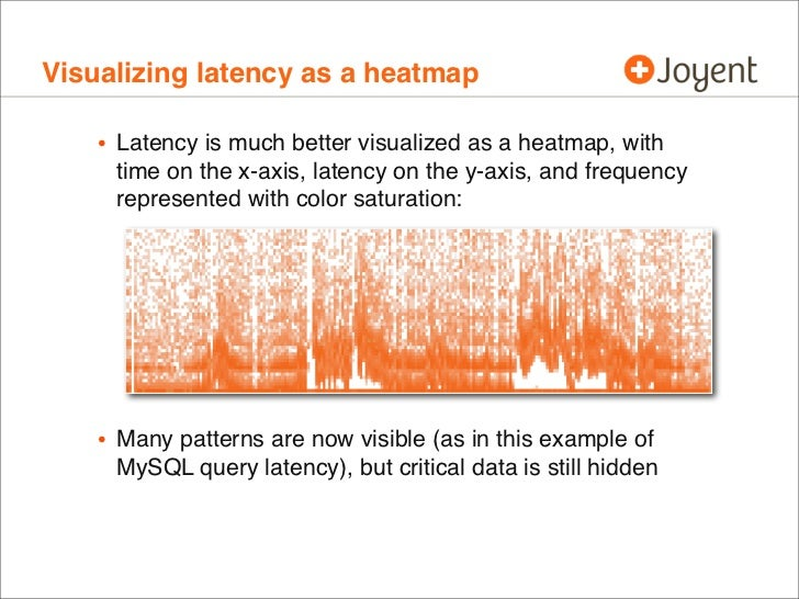 Visualizing latency as a heatmap    • Latency is much better visualized as a heatmap, with     time on the x-axis, latency...