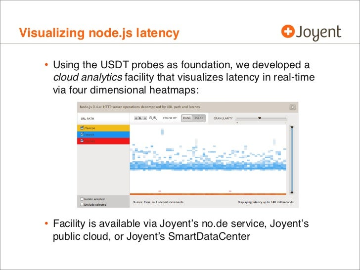 Visualizing node.js latency    • Using the USDT probes as foundation, we developed a     cloud analytics facility that vis...