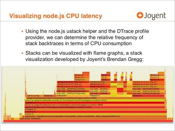 Visualizing node.js CPU latency   • Using the node.js ustack helper and the DTrace profile     provider, we can determine t...