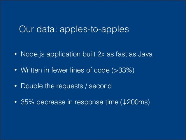 Our data: apples-to-apples •  Node.js application built 2x as fast as Java  •  Written in fewer lines of code (>33%)  •  D...
