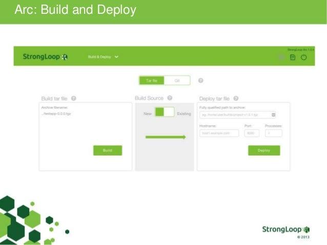 IBM StrongLoop puts IoT API bling in Bluemix - Open Source ...