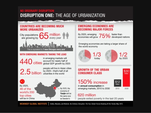 DISRUPTION ONE:  THE AGE OF URBANIZATION  COUNTRIES ARE BECOMING MUCH MORE URBANIZED  City populations 6 are growing by . ...