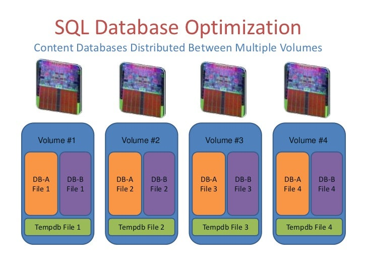 SPTechCon SFO 2012 - Building the Perfect SharePoint 2010 Farm by Mic… slideshare - 웹
