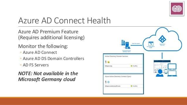 Azure Active Directory Connect: Technical Deep Dive - EU Collab Summi…