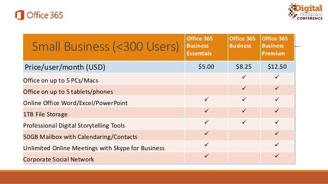 Understanding The Tools And Features Of Office 365 New Zealand Digi