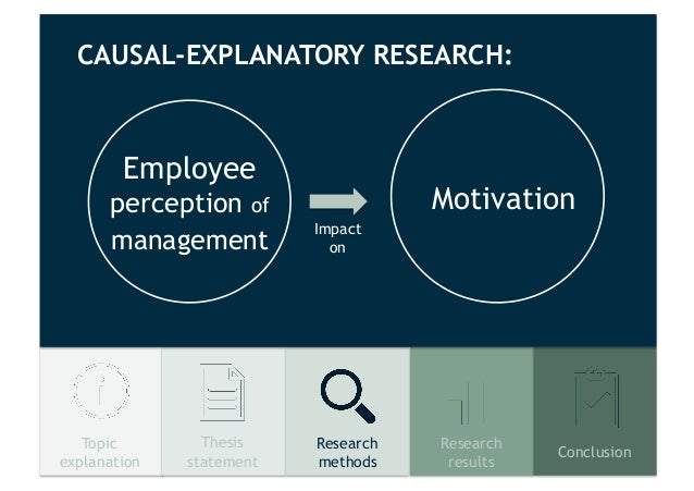 impact of employees motivation on work Understanding motivation theories will help you take practical steps to build motivation at work here are concise explanations of 3 key theories.