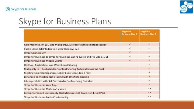 skype for business online plans