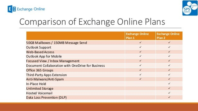 Office 365 a detailed analysis sps lagos 2017 administration overhead 7 exchange online plan freerunsca Gallery