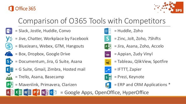 Office 365 A Detailed Analysis Sps Cape Town 2017