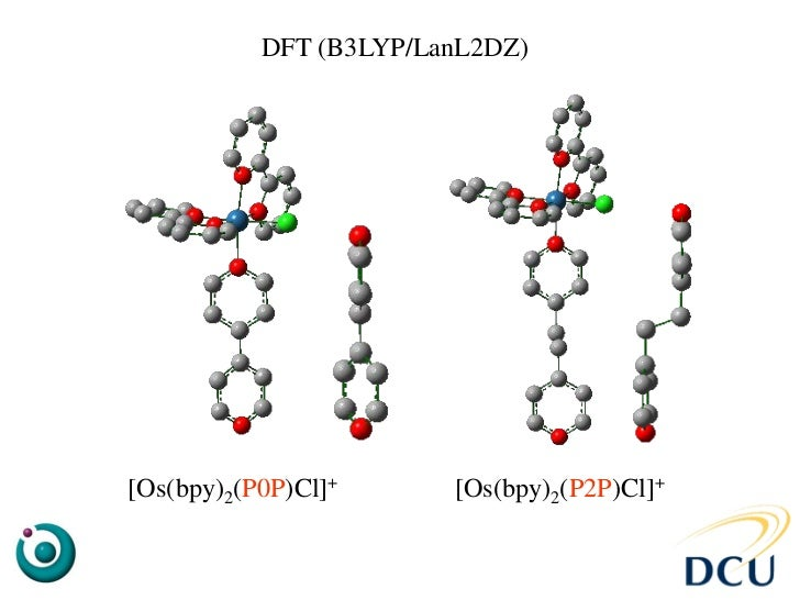 Application of Density Functional Theory to Scanning