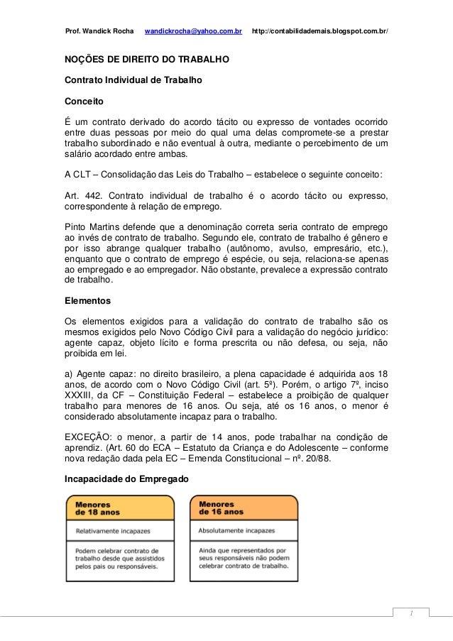 Prof. Wandick Rocha wandickrocha@yahoo.com.br http://contabilidademais.blogspot.com.br/ 1 NOÇÕES DE DIREITO DO TRABALHO Co...