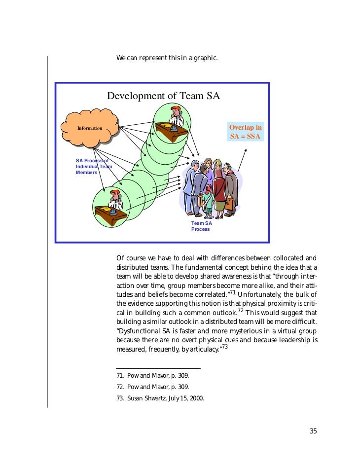 SA is dynamic                All the principal researchers concur that situational awareness—                whether indiv...