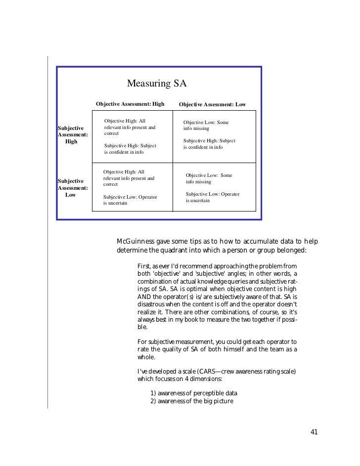 3) awareness of future developments                  4) awareness of response options.             This was designed origi...