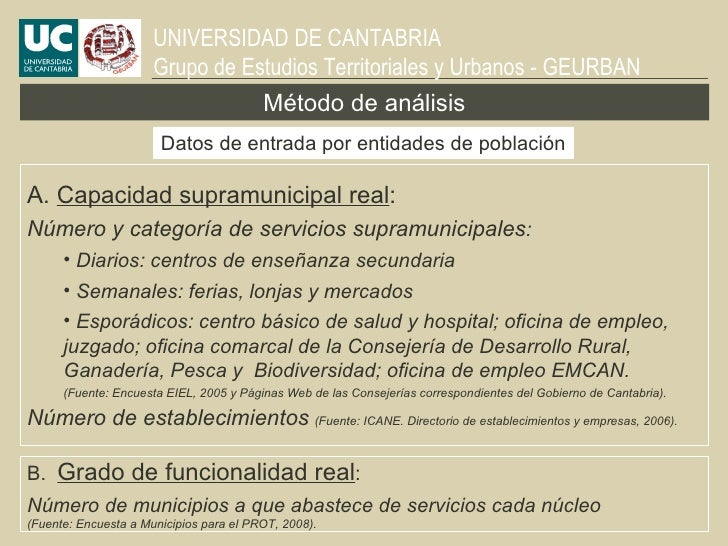 Modelos crecimiento urbano estrategias de planificaci n y for Oficina empleo cantabria
