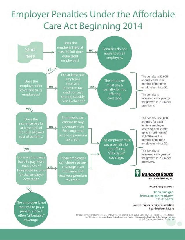 BancorpSouthInsuranceServices,Inc.isawhollyownedsubsidiaryofBancorpSouthBank.Insuranceproductsare•Notadeposit•NotFDICinsur...