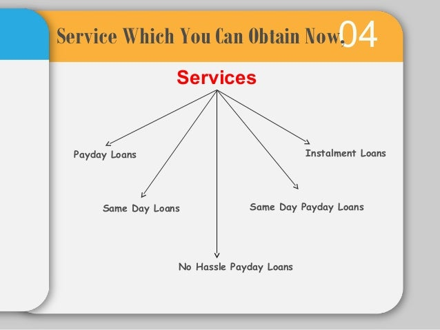 no hassle payday loans - 3