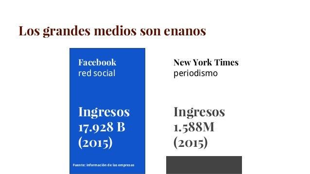 Las redes sociales les roban la audiencia 44% 67% Facebook 10% 48% YouTube Adultos de EUA que usan el sitio Adultos de EUA...