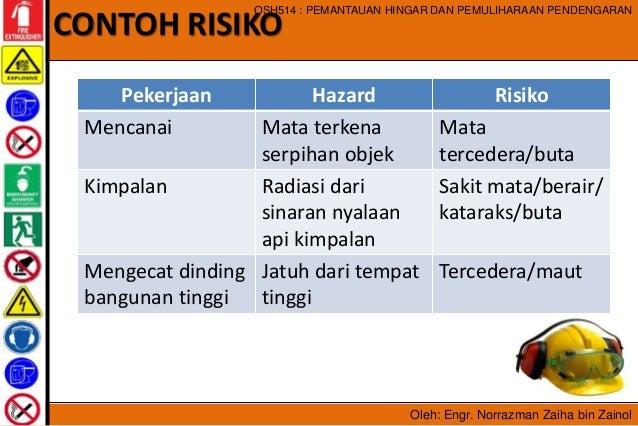 Oleh: Engr. Norrazman Zaiha bin Zainol OSH514 : PEMANTAUAN HINGAR DAN PEMULIHARAAN PENDENGARAN Pekerjaan Hazard Risiko Men...