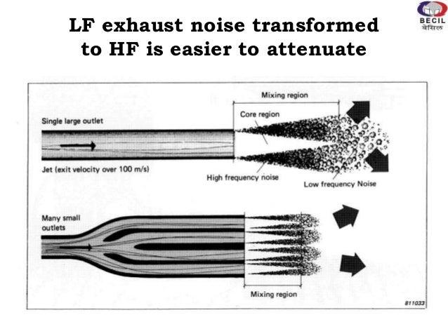 noise-control-38-638.jpg