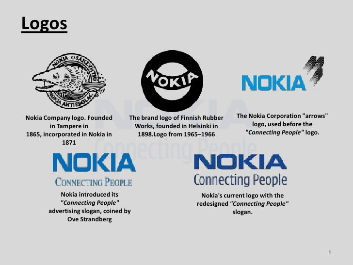 6 Brand In The World