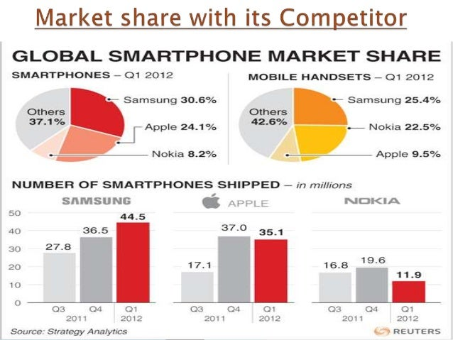 nokia promotion strategies This presentation deals with the marketing marketing strategies of the mobile  giant nokia it discusses how it penetrated the market, what.