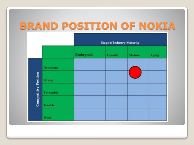 Nokia swot analysis