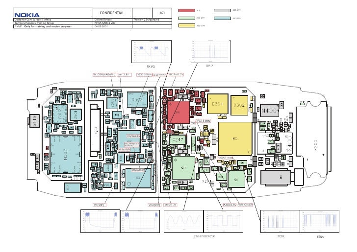 nokia 3310 rh slideshare net nokia 3310 circuit diagram.pdf nokia 3310 circuit diagram.pdf