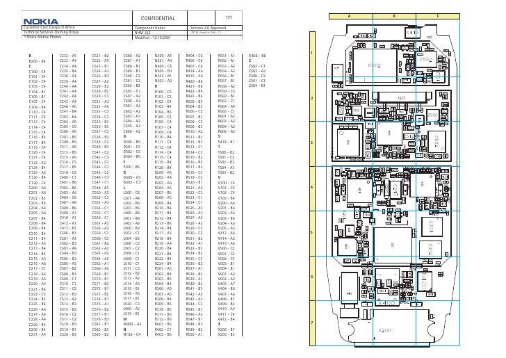 nokia 3310 rh slideshare net nokia 3310 diagram free download nokia 3310 pcb diagram