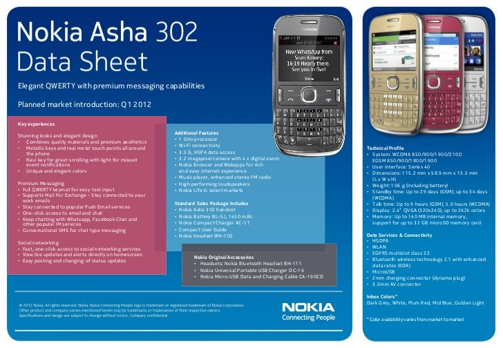 Hoja de datos Nokia asha-302