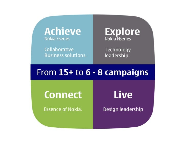 A new way to present the Nokia brand. Expressive. Human. Storied. Emotional. Consistent.