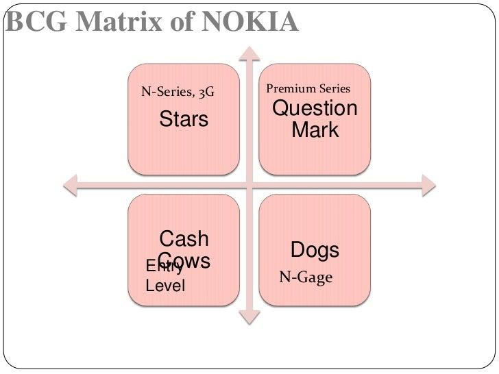 bcg matrix nokia pdf