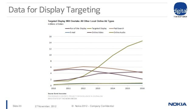 nokia targeting strategy Nokia market segmentation targeting and positioning  targeting and positioning strategy of tata nano and recommendations for the company are given.
