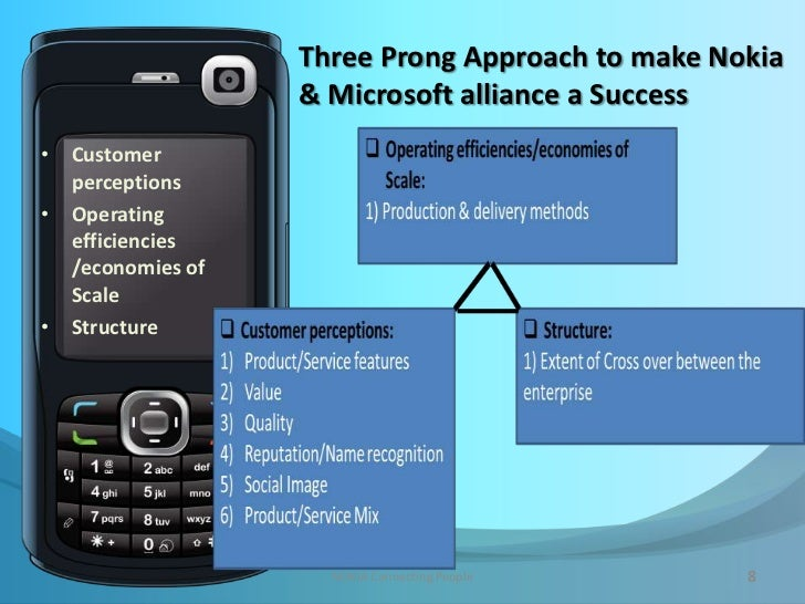 strategic alliance between nokia and microsoft Microsoft clearly bought most of nokia to ensure the  it's not a proximal issue between nokia and microsoft  but microsoft's strategy pays no respects.