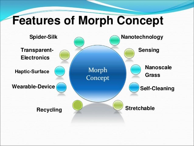 NOKIA MORPH TECHNOLOGY EBOOK