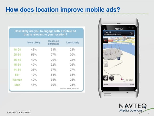 GpsPOIntter presents: Nokia ovi navteq LBA - ads on maps