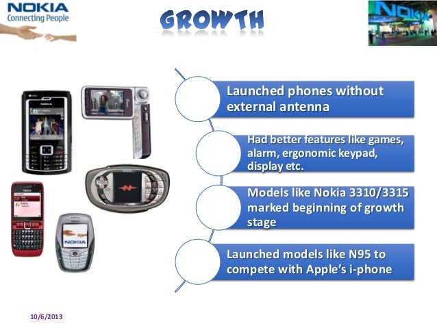 marketing environment of nokia External and internal marketing environment analysis of nokia insert name (s)  course instructor's name course code date of submission external and internal .