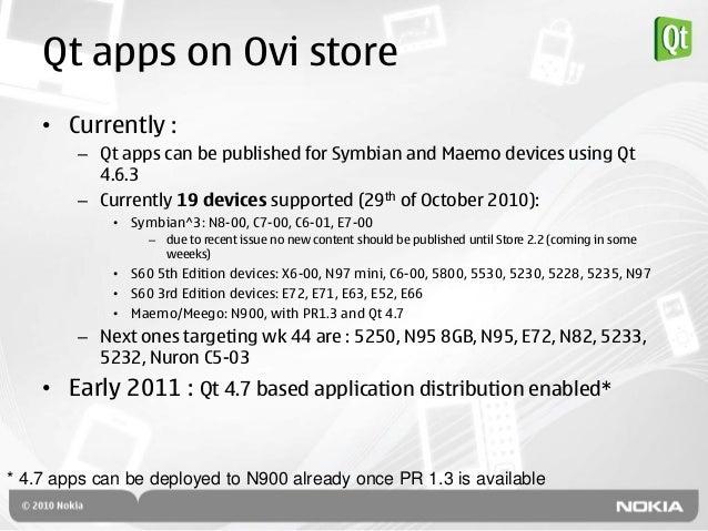 Nokia Qt SDK in Action