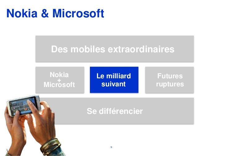 nokia microsoft alliance We are nice & company, with deep experience in digital, social, experiential and  traditional if you haven't heard of us, that's okay we're not looking to become.