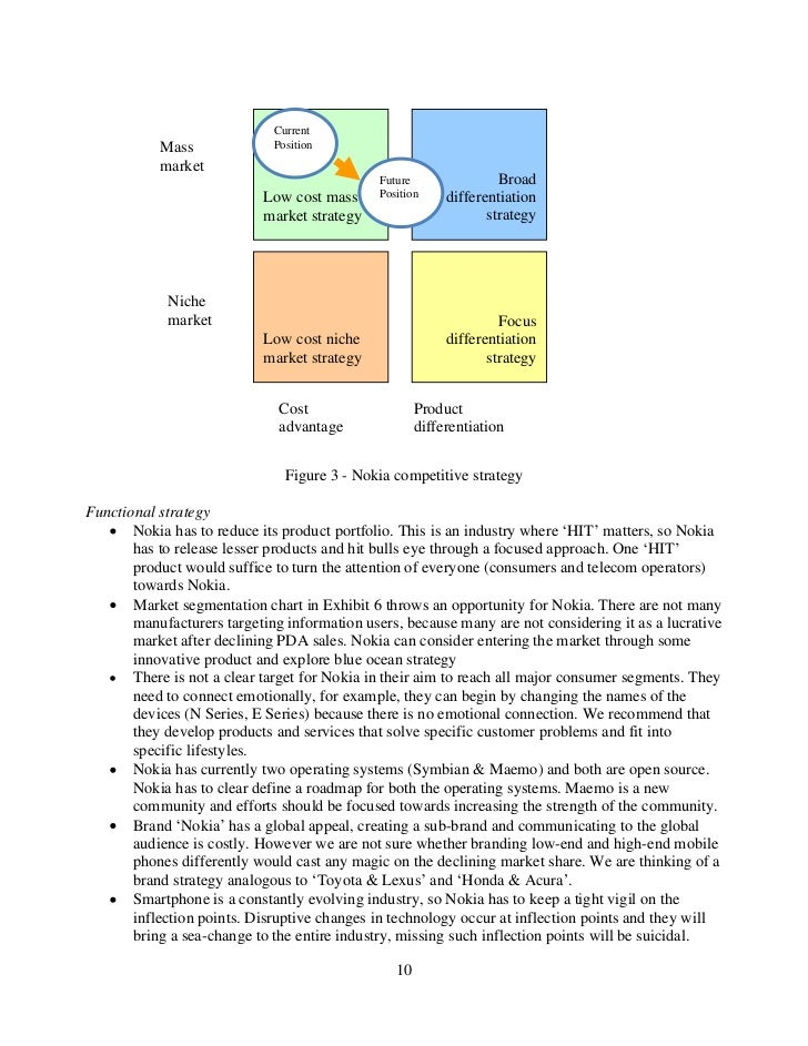 nokia smartphone strategy essay Access to over 100,000 complete essays and term papers manufactures and supplies mobile phones and wireless data products nokia phones are famous for its wide range of models, which are ideal for people in many situations strategy and innovation for creating.