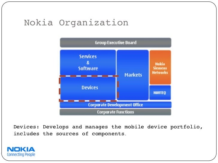 communication strategy on nokia Strategy / who killed nokia nokia did who killed nokia nokia did quy huy, insead professor of strategy and timo vuori, assistant professor of strategy.