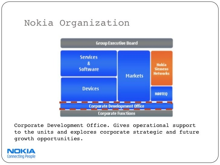 Nokia growth strategy