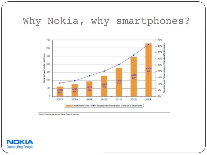 nokia n 91 geographic segmentation Mobile virtual network operator mvno brand segmentation it will not be download as much as you like to a free nokia n91.