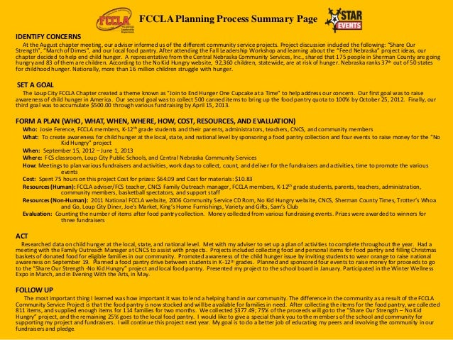No Kid Hungry – Fccla Planning Process Worksheet