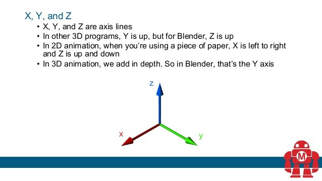 Vertex: the point of intersection between three or more edges (vertices)
