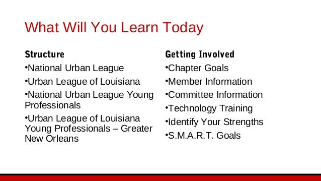 What Will You Learn Today Structure •National Urban League •Urban League of Louisiana •National Urban League Young Profess...