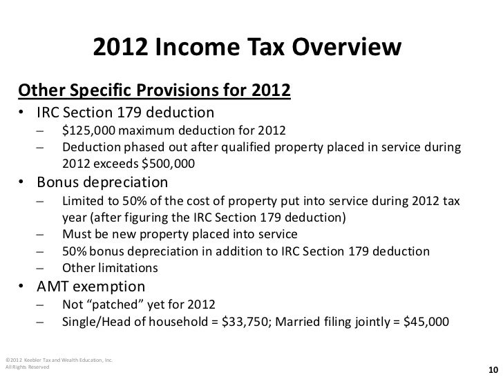 2012 qualified dividends and capital gain tax worksheet for 1040nr tax table 2013